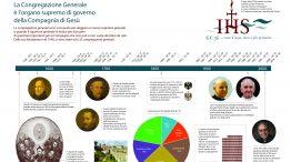 GC36-infografica-1-262x146
